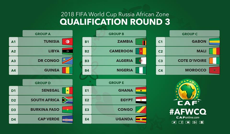 Eliminatoire coupe du monde 2018 la rdc avec la tunisie - Qualification coupe du monde resultat ...